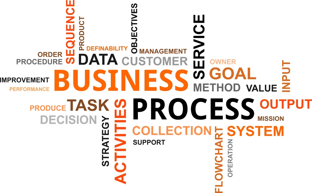 How Does Outsourcing Your Call Center Operations Helps Your  Business Process Improvement (BPI)?