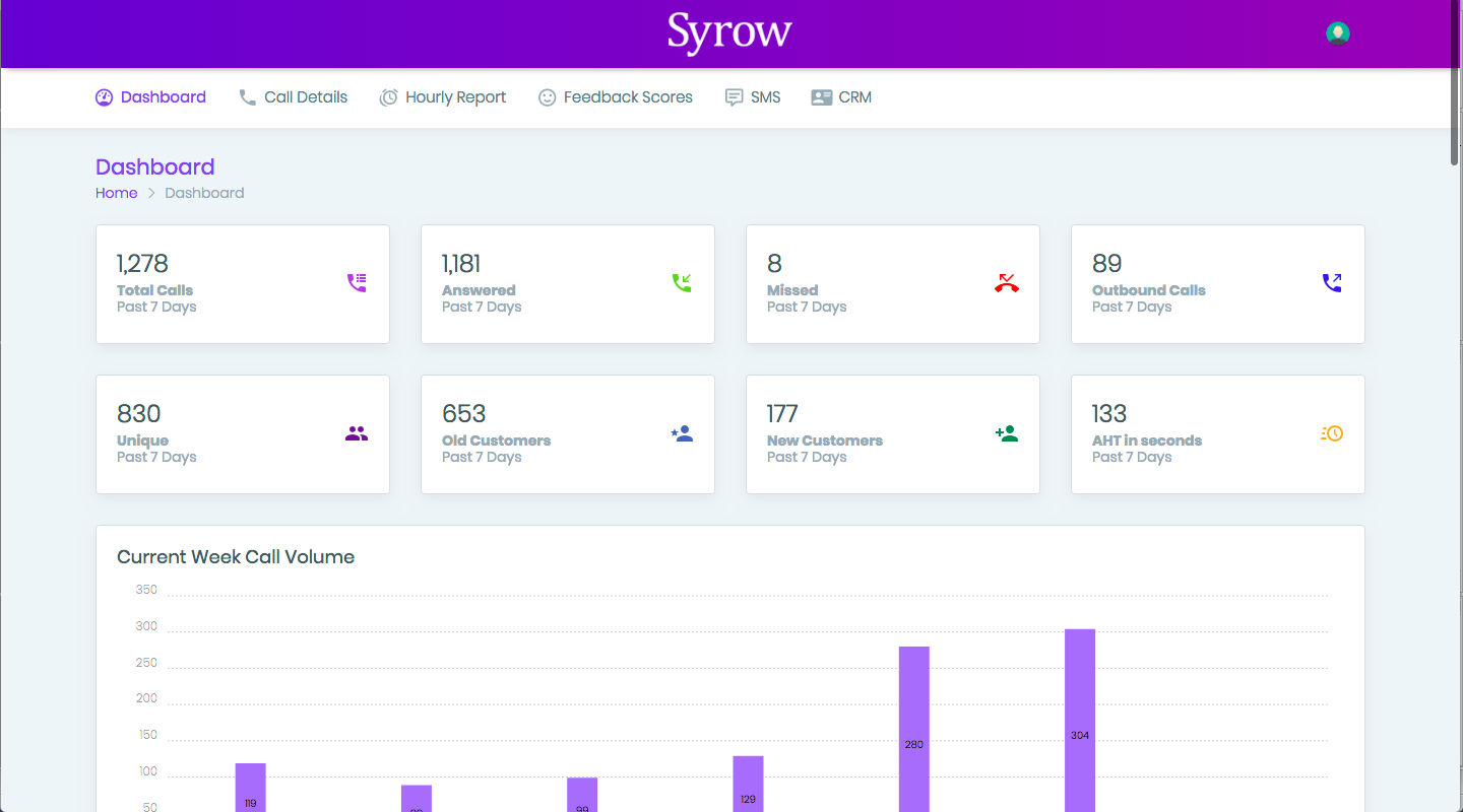 Syrow Dashboard