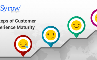 4 Steps of Customer Experience Maturity